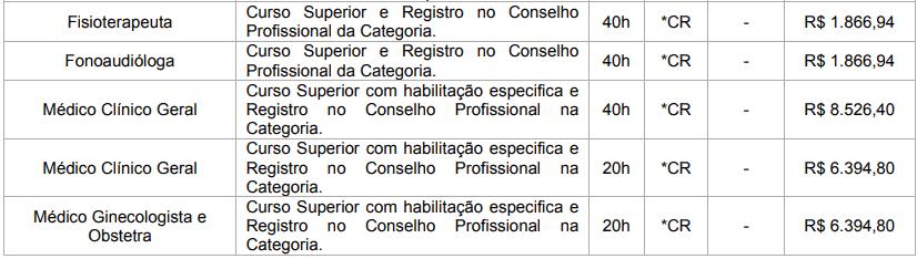cargos 1 104 - Concurso Prefeitura de Brasilândia MS: Inscrições Abertas