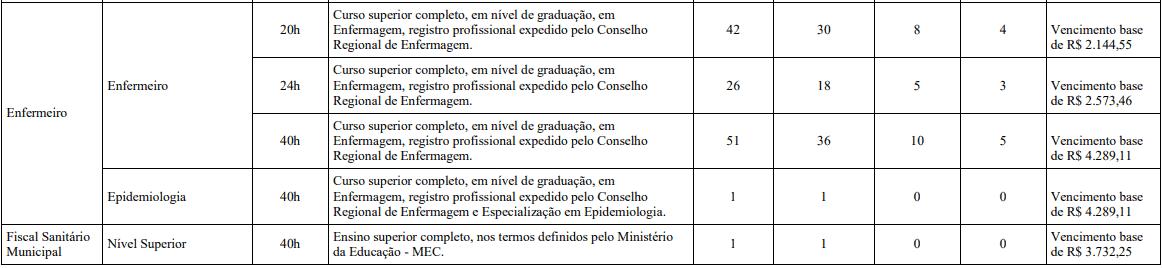 cargos 1 106 - Concurso Belo Horizonte MG: Inscrições encerradas