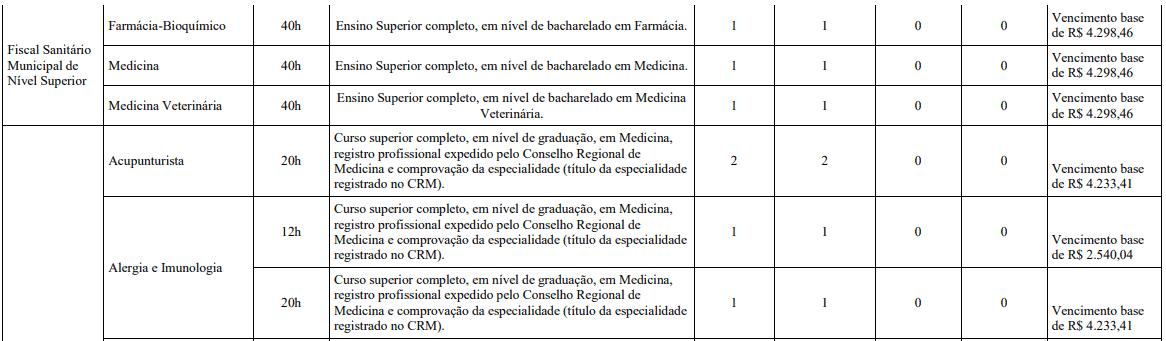 cargos 1 107 - Concurso Belo Horizonte MG: Inscrições encerradas