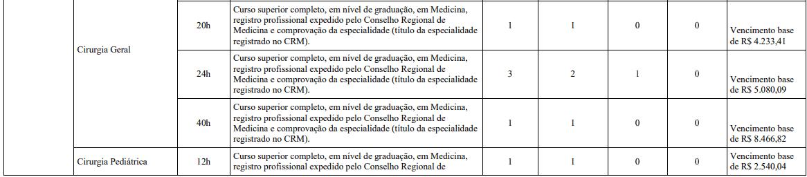 cargos 1 110 - Concurso Belo Horizonte MG: Inscrições encerradas