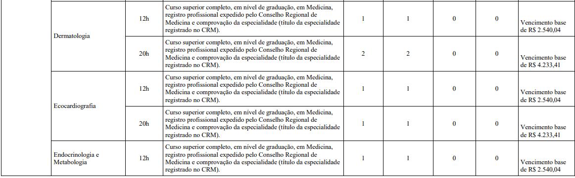 cargos 1 112 - Concurso Belo Horizonte MG: Inscrições encerradas