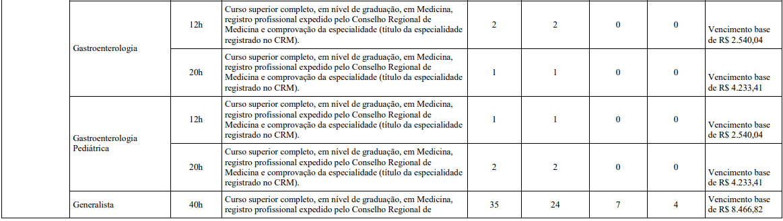 cargos 1 114 - Concurso Belo Horizonte MG: Inscrições encerradas