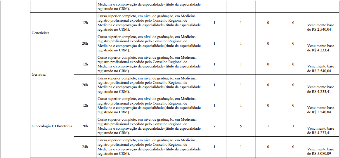 cargos 1 115 - Concurso Belo Horizonte MG: Inscrições encerradas