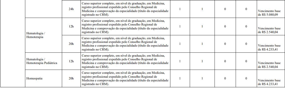 cargos 1 116 - Concurso Belo Horizonte MG: Inscrições encerradas