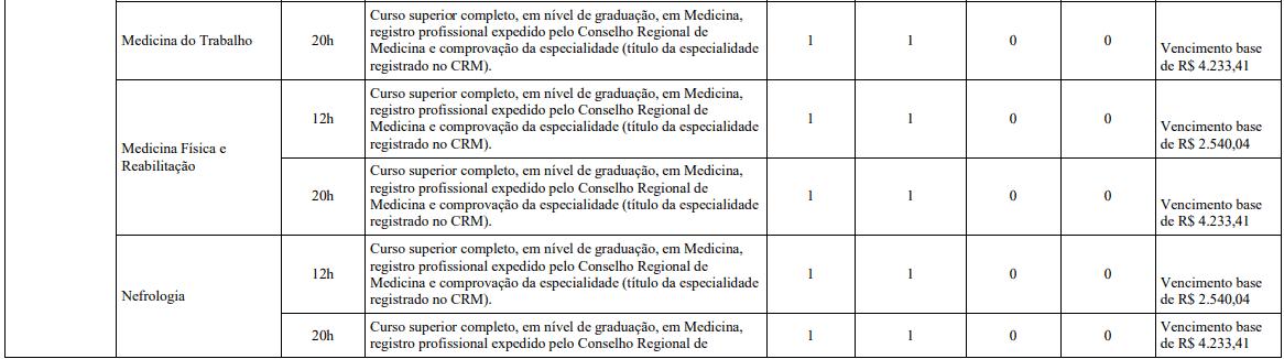 cargos 1 118 - Concurso Belo Horizonte MG: Inscrições encerradas