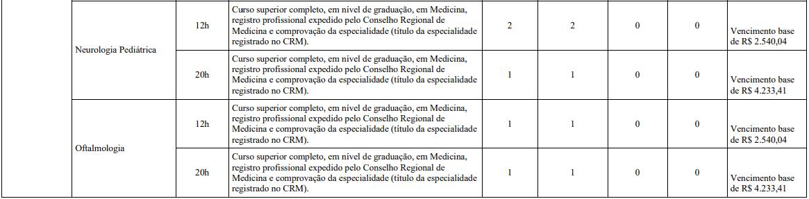 cargos 1 120 - Concurso Belo Horizonte MG: Inscrições encerradas