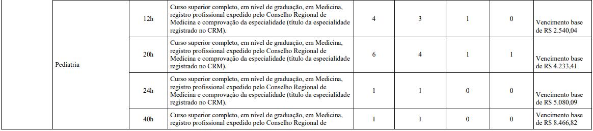 cargos 1 122 - Concurso Belo Horizonte MG: Inscrições encerradas