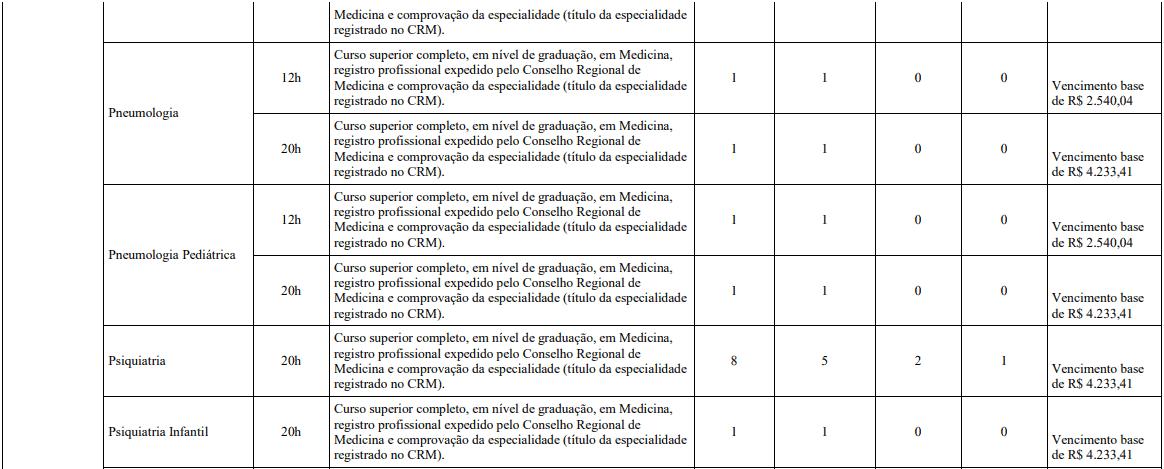 cargos 1 124 - Concurso Belo Horizonte MG: Inscrições encerradas