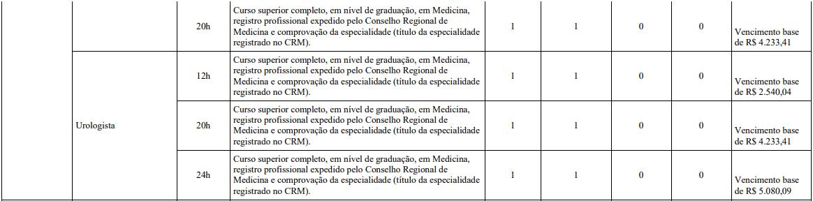 cargos 1 126 - Concurso Belo Horizonte MG: Inscrições encerradas