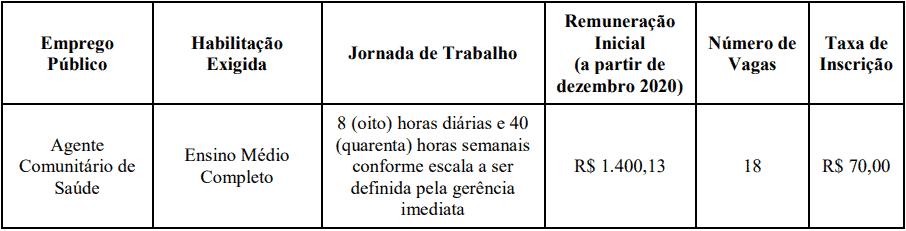 cargos 1 129 - Processo Seletivo Agente Comunitário de Saúde Belo Horizonte MG: Inscrições encerradas