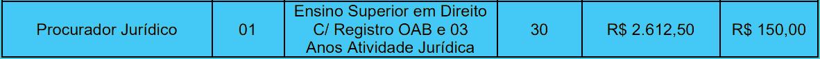 cargos 1 2 - Concurso PGM Desterro do Melo MG: INSCRIÇÕES ABERTAS!