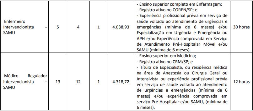 cargos 1 37 - Concurso Osasco SP:  Inscrições abertas. com 70 vagas. VEJA!