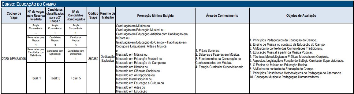 cargos 1 43 - Concurso UFT: EDITAL PUBLICADO! Até R$ 5 mil. VEJA!