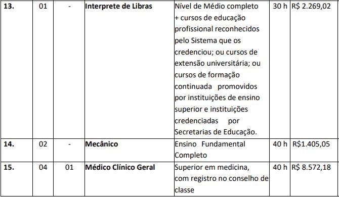cargos 1 46 - Concurso Nova Brasilândia do Oeste-RO 2020: Inscrições encerradas