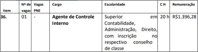 cargos 1 50 - Concurso Nova Brasilândia do Oeste-RO 2020: Inscrições encerradas