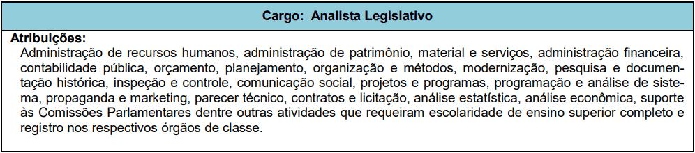 cargos 1 84 - Concurso Câmara de Cuiabá MT: Edital publicado! VEJA!