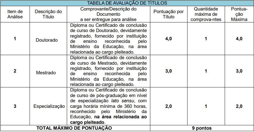 cargos 1 88 - Concurso Câmara de Cuiabá MT: Edital publicado! VEJA!