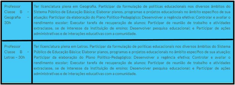 cargos 1 92 - Processo seletivo Prefeitura de Cláudia - MT: Inscrições encerradas