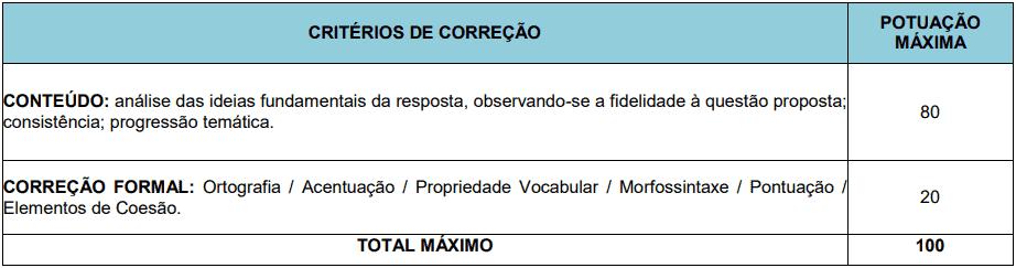 prova Discursiva  - Concurso Câmara de Cuiabá MT: Edital publicado! VEJA!
