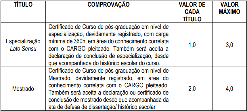 prova de titulos 1 1 - Concurso PGM Cascavel CE: Inscrições encerradas. VEJA!