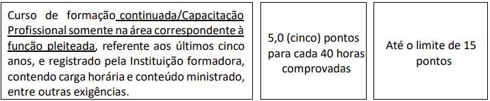 prova de titulos 1 13 - Concurso Câmara de São Gonçalo RJ 2021: Inscrições abertas com 74 vagas