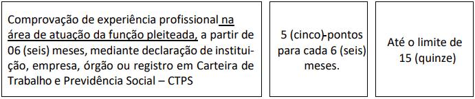 prova de titulos 1 14 - Concurso Câmara de São Gonçalo RJ 2021: Inscrições abertas com 74 vagas