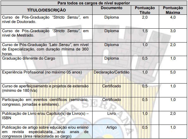 prova de titulos 1 16 - Concurso Prefeitura de Vista Serrana PB: Inscrições abertas. Confira!