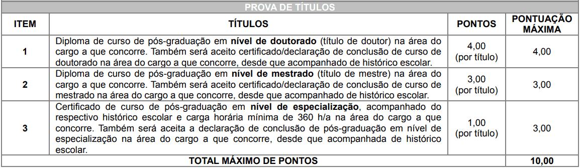 prova de titulos 1 17 - Concurso Prefeitura de Brasilândia MS: Inscrições Abertas