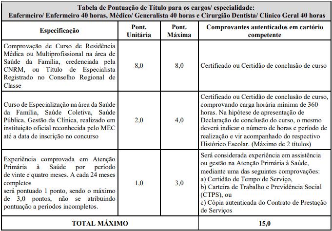prova de titulos 1 18 - Concurso Belo Horizonte MG: Inscrições encerradas