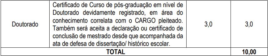 prova de titulos 1 2 - Concurso PGM Cascavel CE: Inscrições encerradas. VEJA!