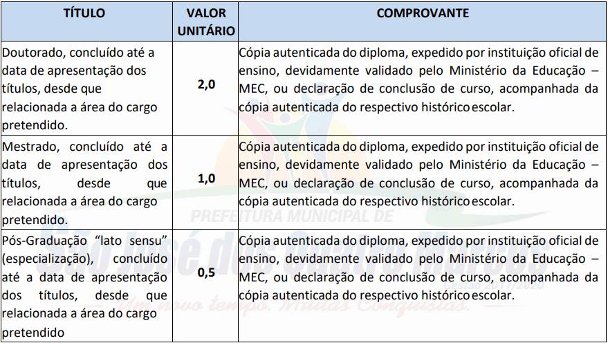prova de titulos 1 5 - Concurso São José dos Quatro Marcos MT: Inscrições encerradas