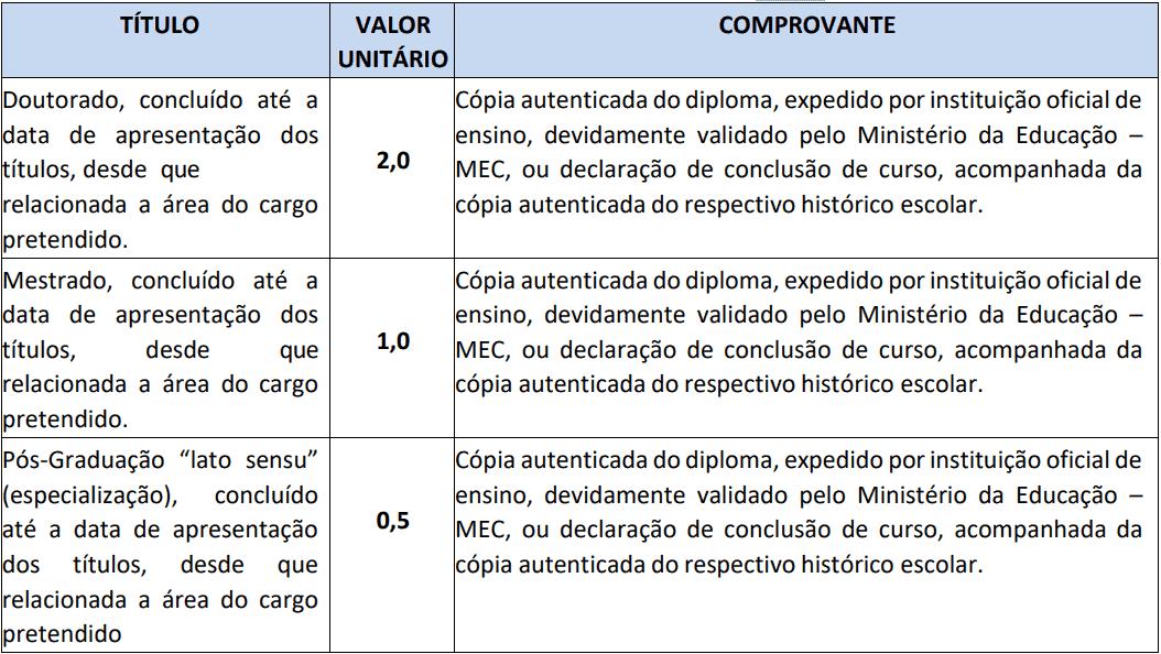 prova de titulos 1 8 - Concurso Nova Brasilândia do Oeste-RO 2020: Inscrições encerradas