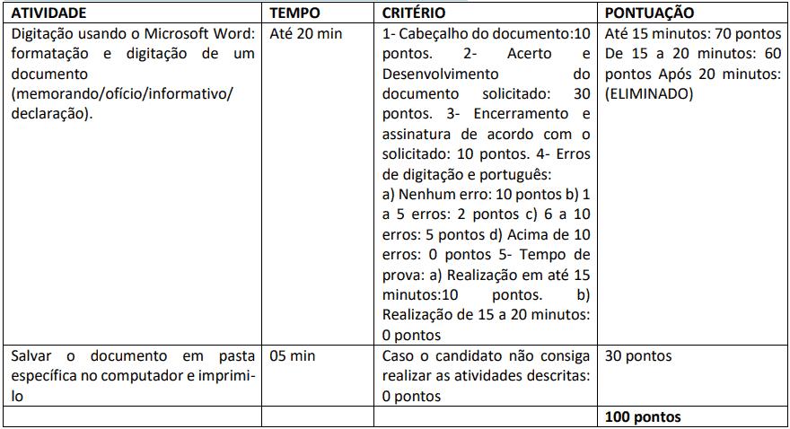 prova pratica 1 12 - Concurso Nova Brasilândia do Oeste-RO 2020: Inscrições encerradas