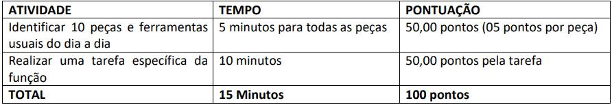 prova pratica 1 13 - Concurso Nova Brasilândia do Oeste-RO 2020: Inscrições encerradas