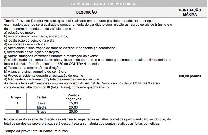 prova pratica 1 16 - Concurso Prefeitura de Brasilândia MS: Inscrições Abertas