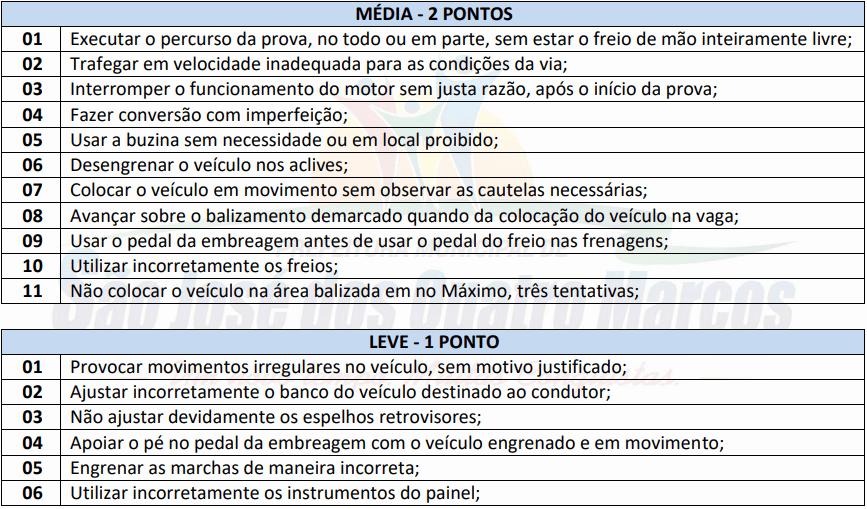 prova pratica 1 6 - Concurso São José dos Quatro Marcos MT: Inscrições encerradas