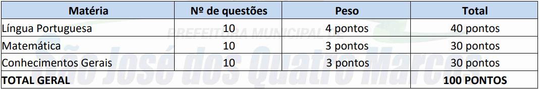 provas objetivas 1 20 - Concurso São José dos Quatro Marcos MT: Inscrições encerradas