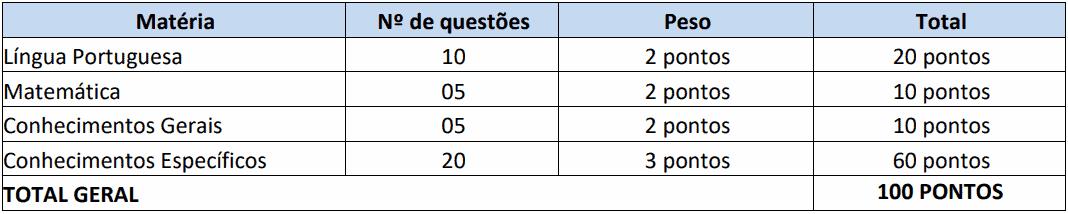 provas objetivas 1 21 - Concurso São José dos Quatro Marcos MT: Inscrições encerradas