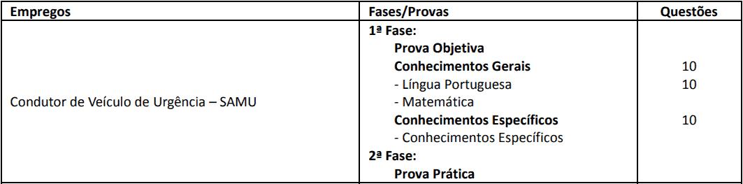 provas objetivas 1 25 - Concurso Osasco SP:  Inscrições abertas. com 70 vagas. VEJA!