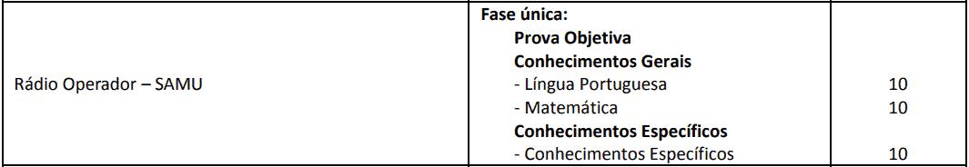 provas objetivas 1 27 - Concurso Osasco SP:  Inscrições abertas. com 70 vagas. VEJA!
