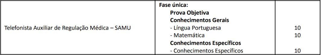 provas objetivas 1 28 - Concurso Osasco SP:  Inscrições abertas. com 70 vagas. VEJA!