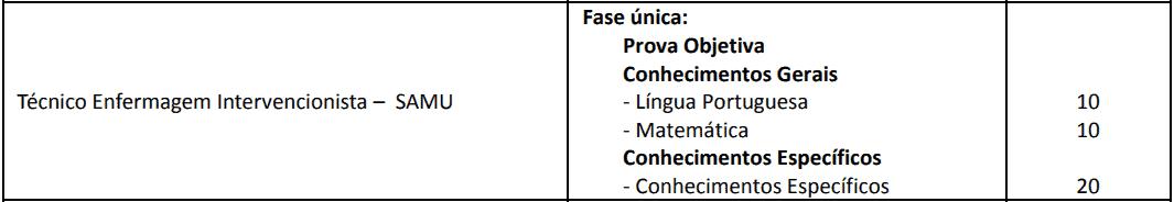 provas objetivas 1 29 - Concurso Osasco SP:  Inscrições abertas. com 70 vagas. VEJA!