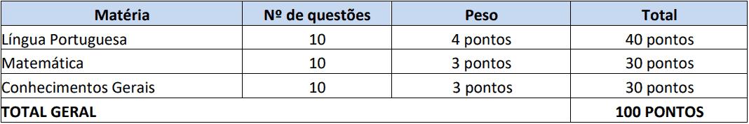 provas objetivas 1 33 - Concurso Nova Brasilândia do Oeste-RO 2020: Inscrições encerradas
