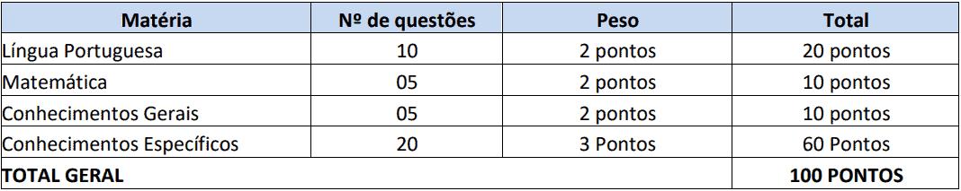 provas objetivas 1 36 - Concurso Nova Brasilândia do Oeste-RO 2020: Inscrições encerradas