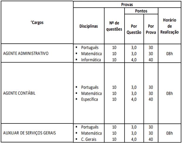 provas objetivas 1 41 - Concurso Câmara Ponto dos Volantes-MG 2021: Sai edital com 3 vagas