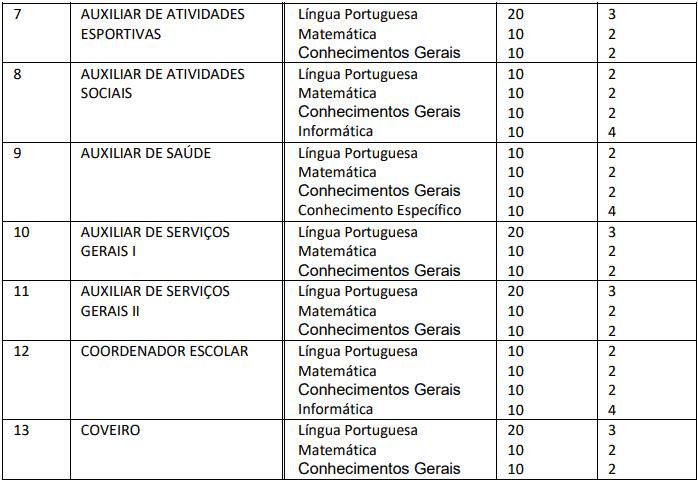 provas objetivas 1 44 - Concurso Prefeitura de Itabirinha MG: SAIU O EDITAL. VEJA!