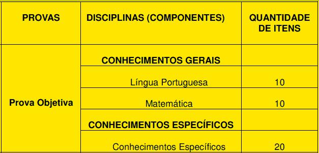 provas objetivas 1 5 - Concurso Guarulhos SP N° 01/2020: Inscrições abertas. SAIBA MAIS!