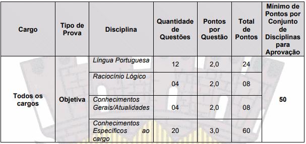 provas objetivas 1 57 - Concurso Prefeitura de Vista Serrana PB: Inscrições abertas. Confira!