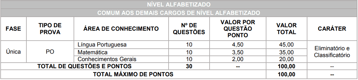 provas objetivas 1 59 - Concurso Prefeitura de Brasilândia MS: Inscrições Abertas