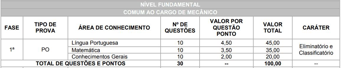 provas objetivas 1 60 - Concurso Prefeitura de Brasilândia MS: Inscrições Abertas
